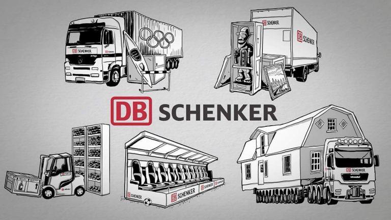 Schenker Präsentation